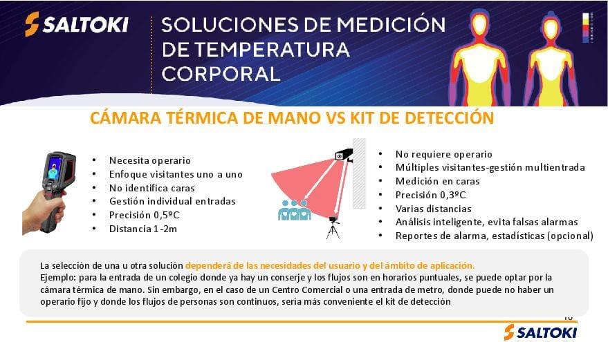 Soluciones de medición de temperatura corporal